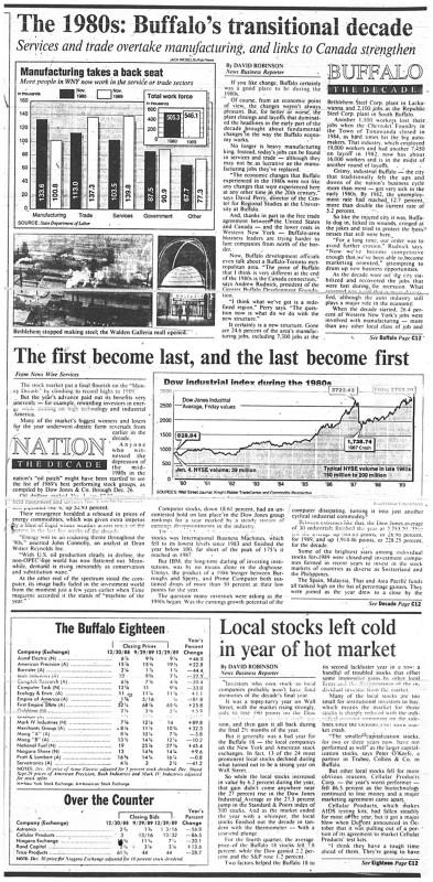31 dec 1989 buffalo 80s review