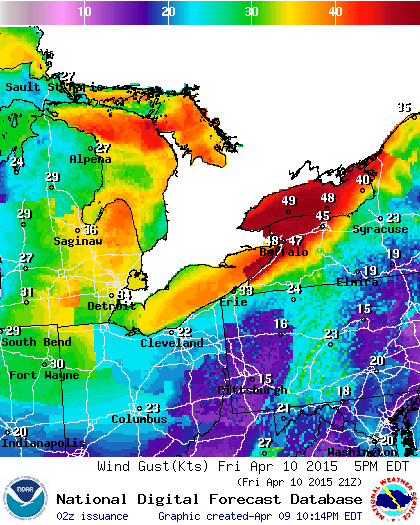 Wind gusts of 48 knots (55 mph) are forecast in downtown Buffalo about 5 p.m. Friday. (National Weather Service)