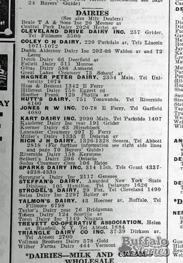 dairies1937