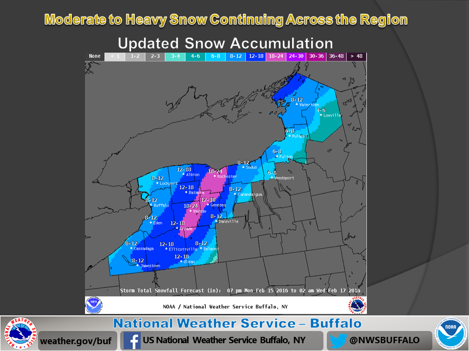 The National Weather Service updated its storm projections and reported that the Genesee Valley will see the highest snowfall totals during today's storm.