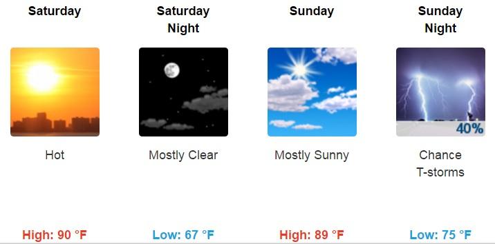 (National Weather Service, Buffalo)