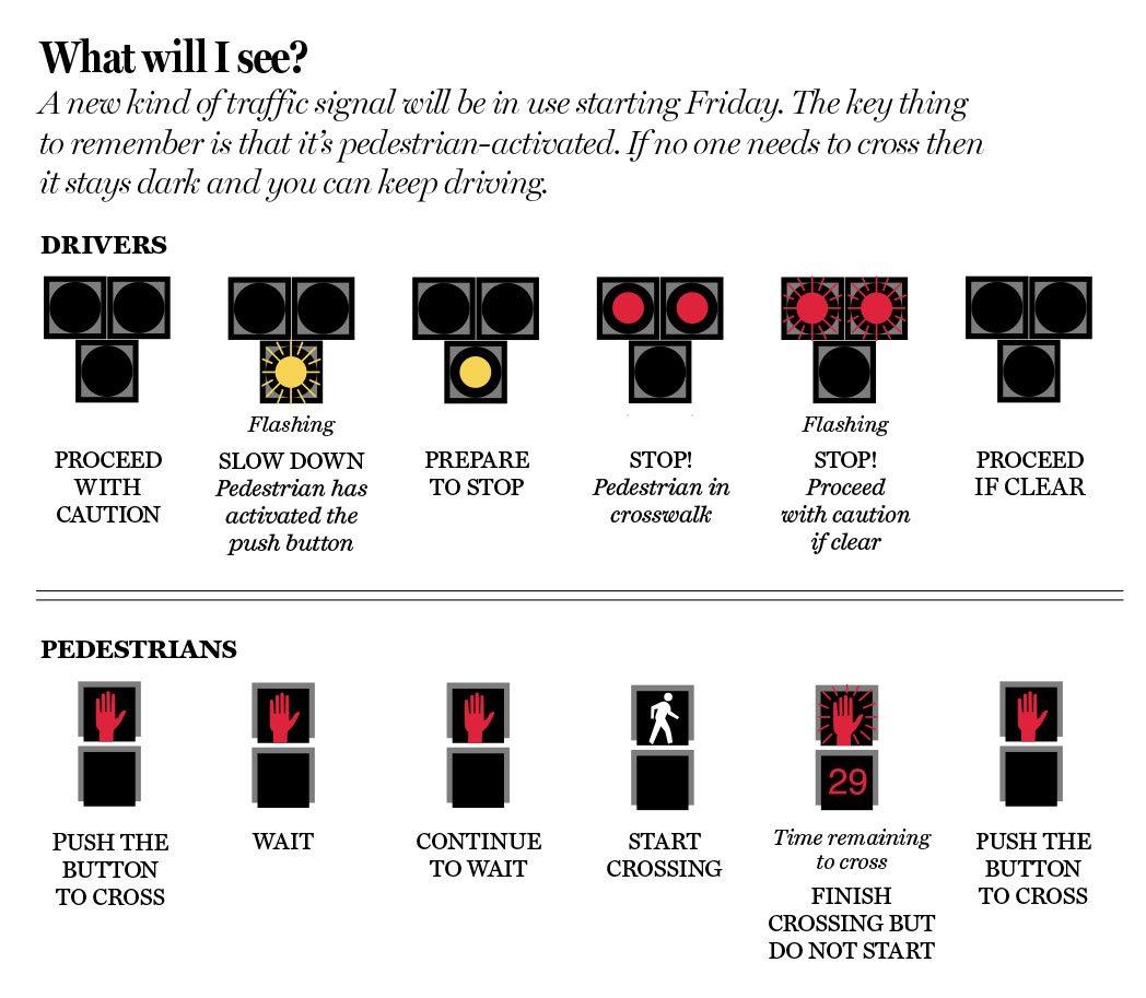 HAWK traffic signal graphic.
