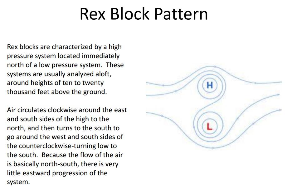 Rexblockmap