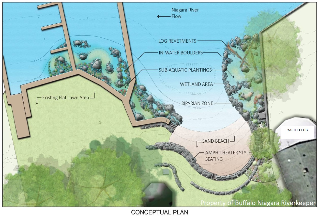 The conceptual design by Buffalo Niagara Riverkeeper integrated a recreational beach area with a natural shoreline that expands habitat for wildlife at the Sandy Beach Park Club on Grand Island. (Buffalo Niagara Riverkeeper image)