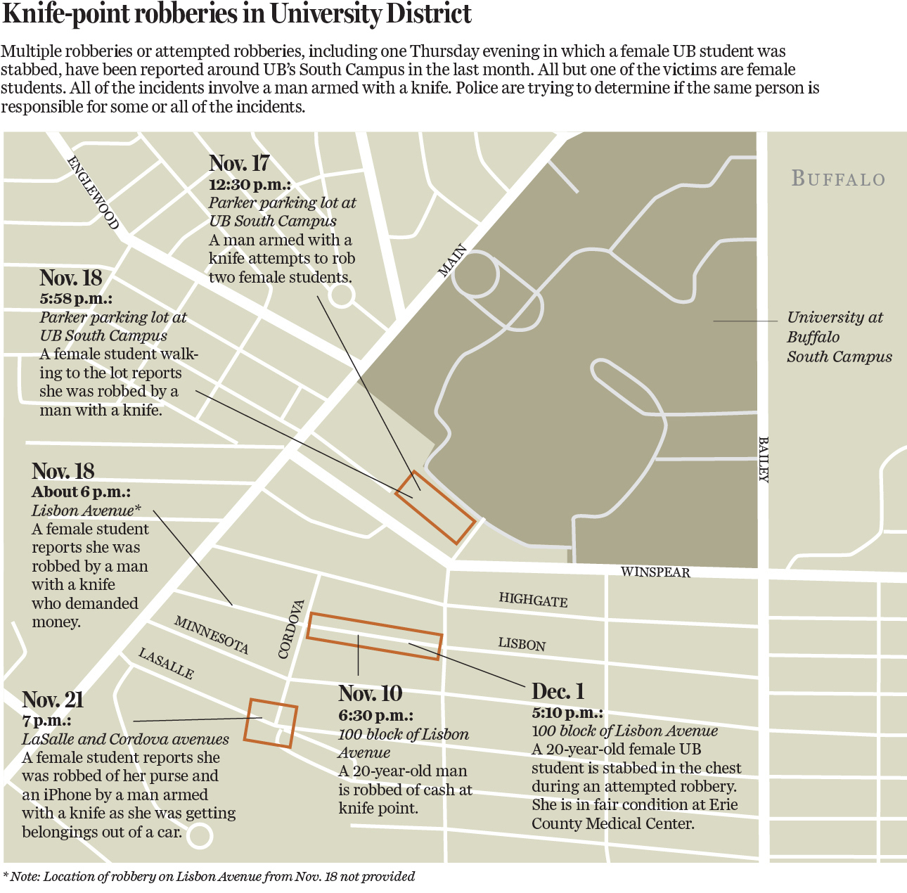 Knife-point robberies in University District. University at Buffalo UB robberies map