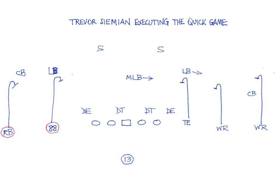 Mark Gaughan's Play to Watch: Trevor Siemian's quick-game passes