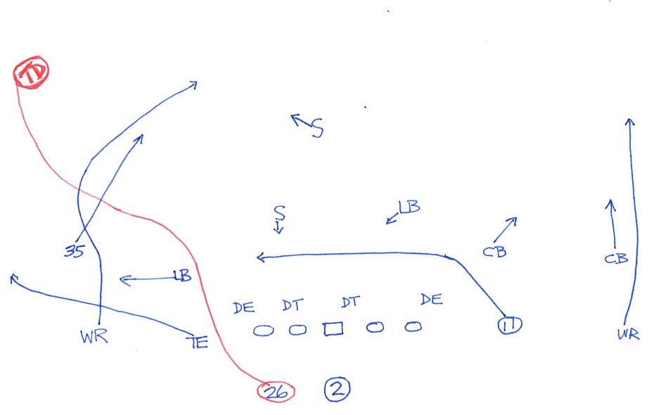 Mark Gaughan's Big Play Breakdown: Atlanta's Tevin Coleman in the red zone