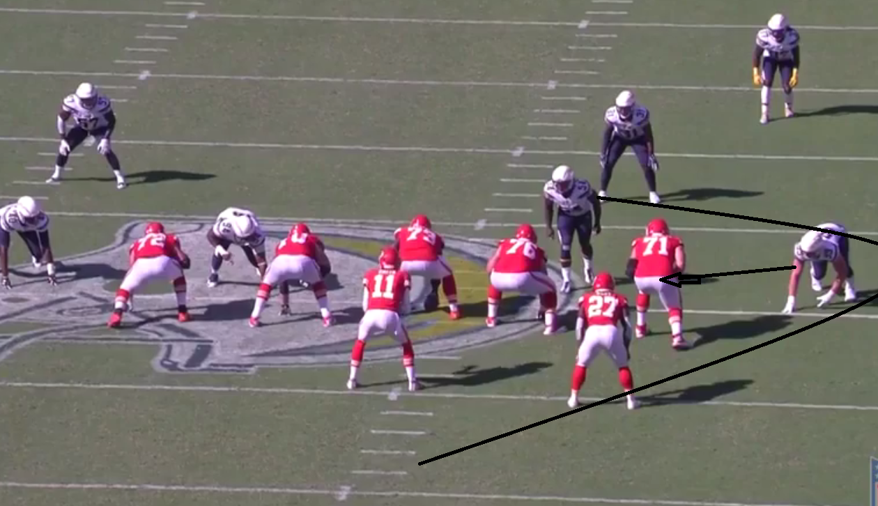 Melvin Ingram (54) looped around Chargers teammate Joey Bosa (99) for a sack against Kansas City's Alex Smith (11).