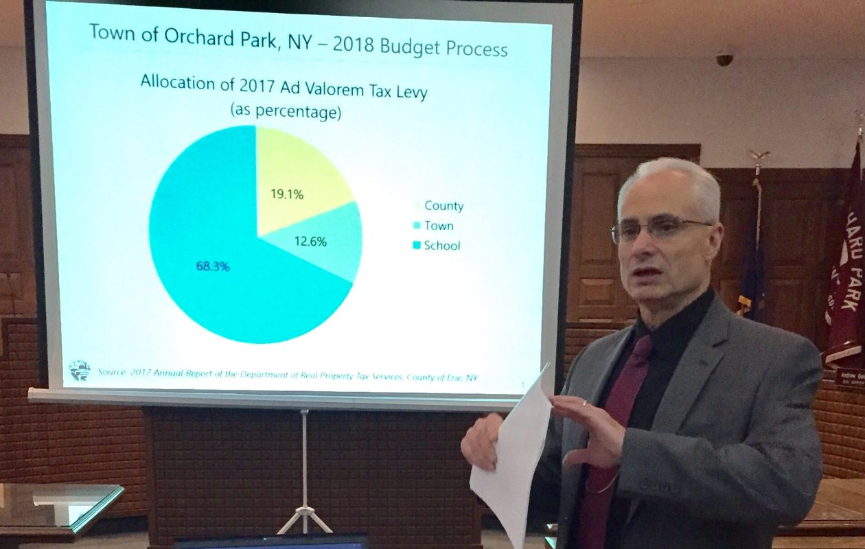Orchard Park Councilman Michael Sherry details the town budget. (Barbara O'Brien/Buffalo News)