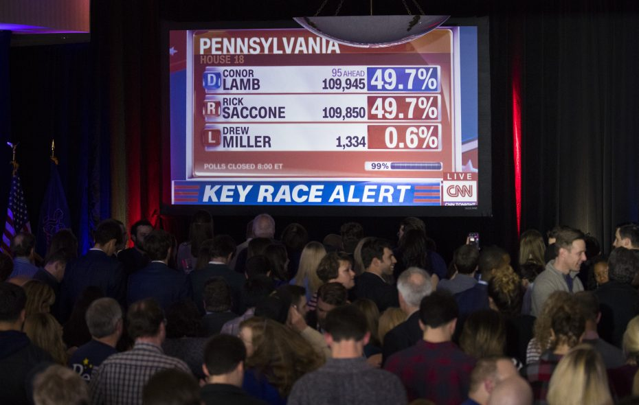 CNN is displayed on a monitor showing returns during at an election night event for Conor Lamb, Democratic congressional candidate for Pennsylvania's 18th district, March 14, 2018, in Canonsburg, Pa. (Getty Images)