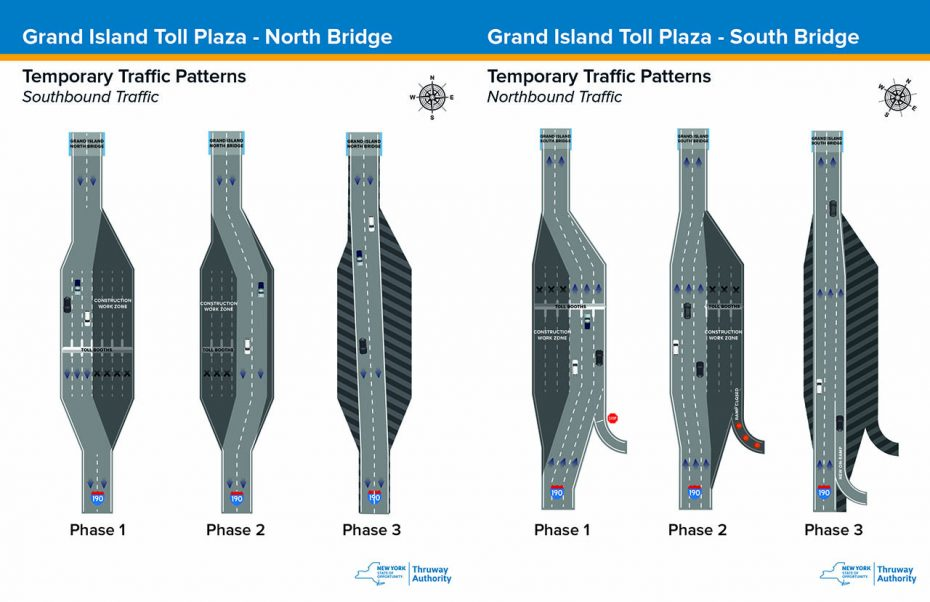 Here's how the new Grand Island cashless tolling works – The Buffalo