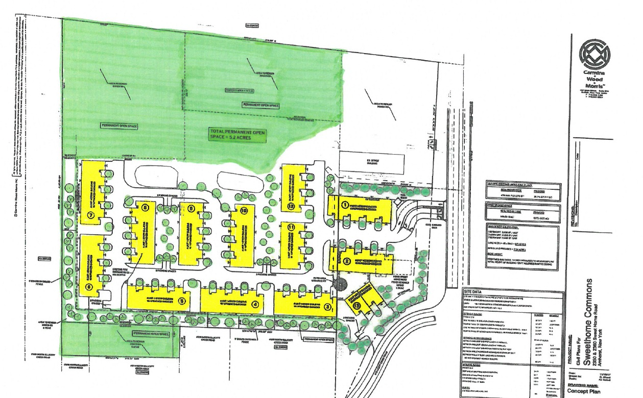 A site plan shows the proposal for 48 attached townhouses at 2350 and 2360 Sweet Home Road in Amherst.
