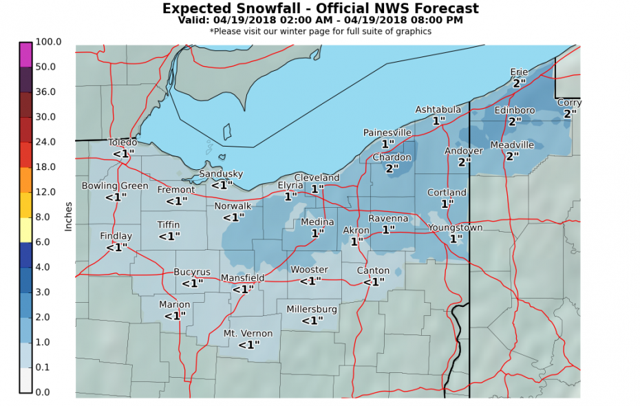 The National Weather Service expects 2 inches of snow in Erie, Pa. by late Thursday. That would put the Pennsylvania city over 200 inches on the season and past Buffalo's 1976-77 record for seasonal snowfall in large U.S. cities. (NWS Cleveland)