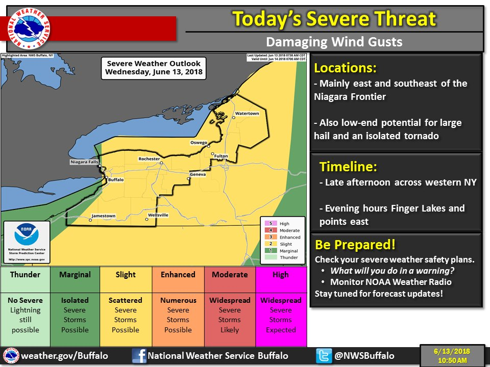 ALERT: Severe T-Storm Watch in effect for CNY
