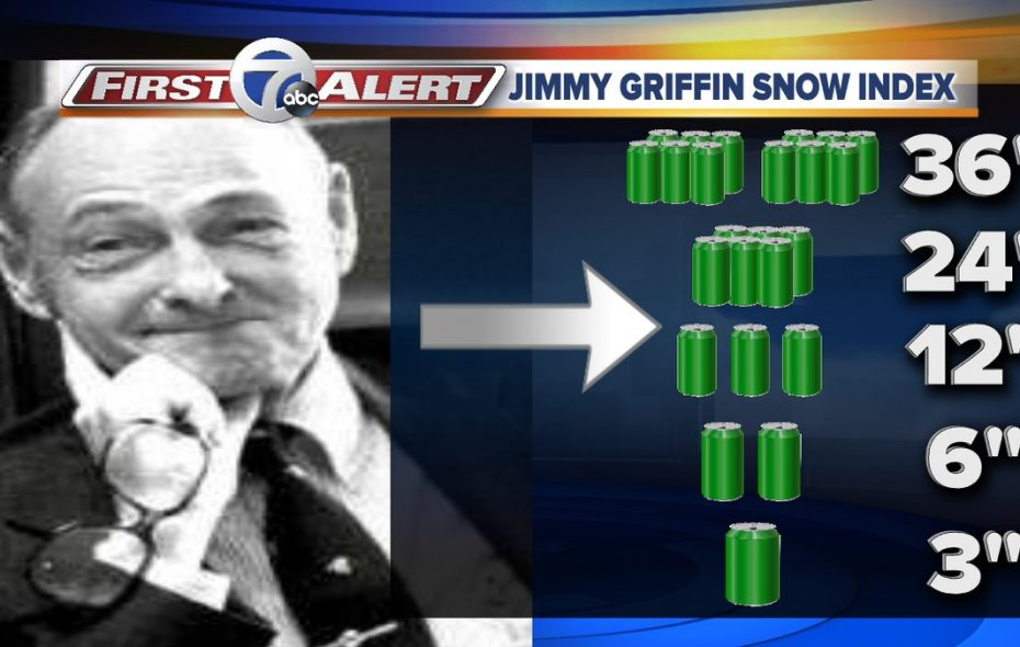 The Mayor Griffin weather index, as tweeted by meteorologist Andy Parker. (via Twitter)