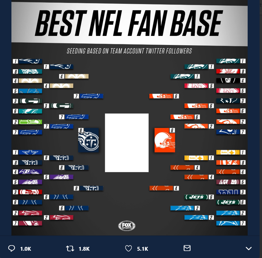 33655a94 Bills fans respond to alleged cheating in poll in most charitable ...