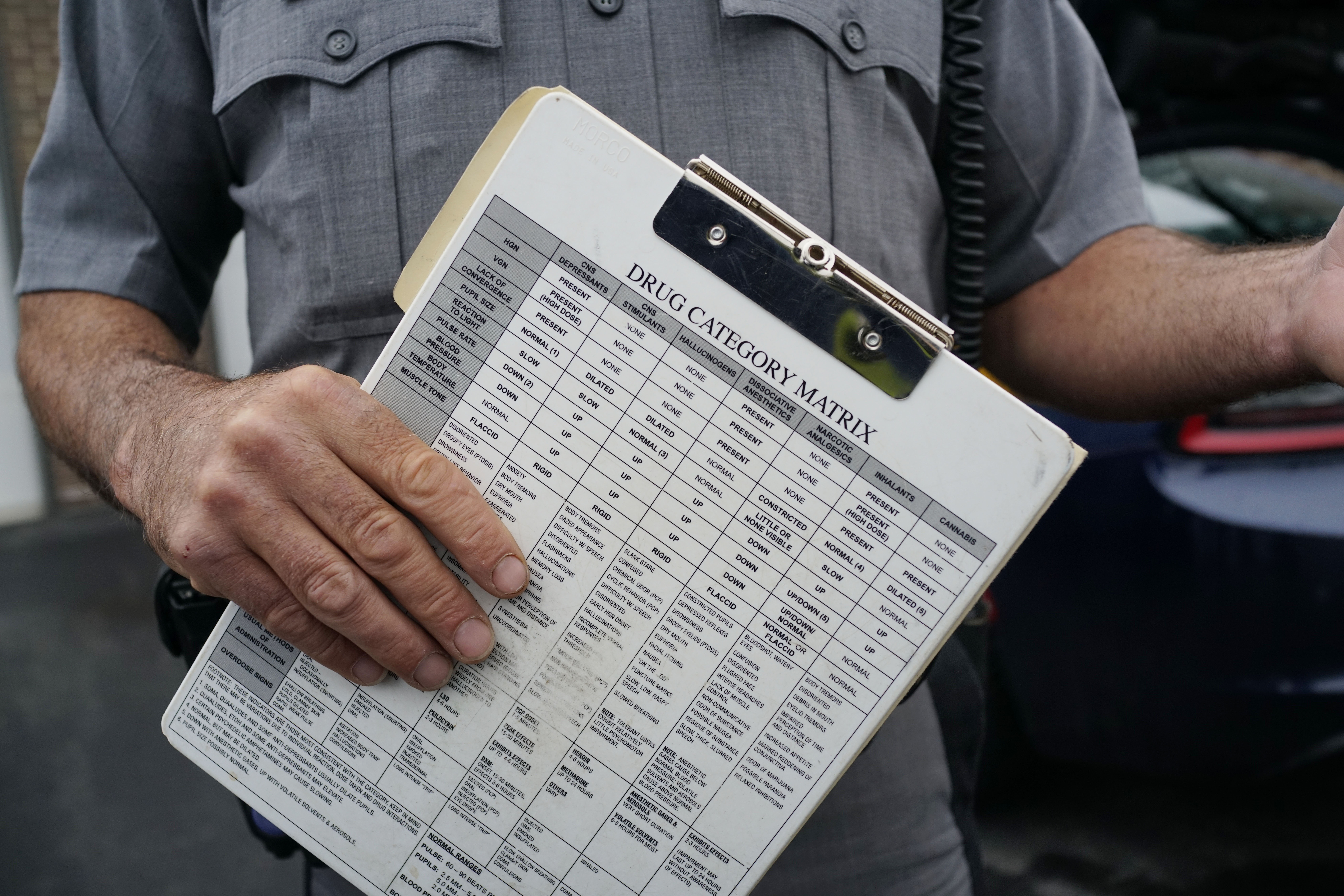 There's no breath test for drugs  Here's how police detect