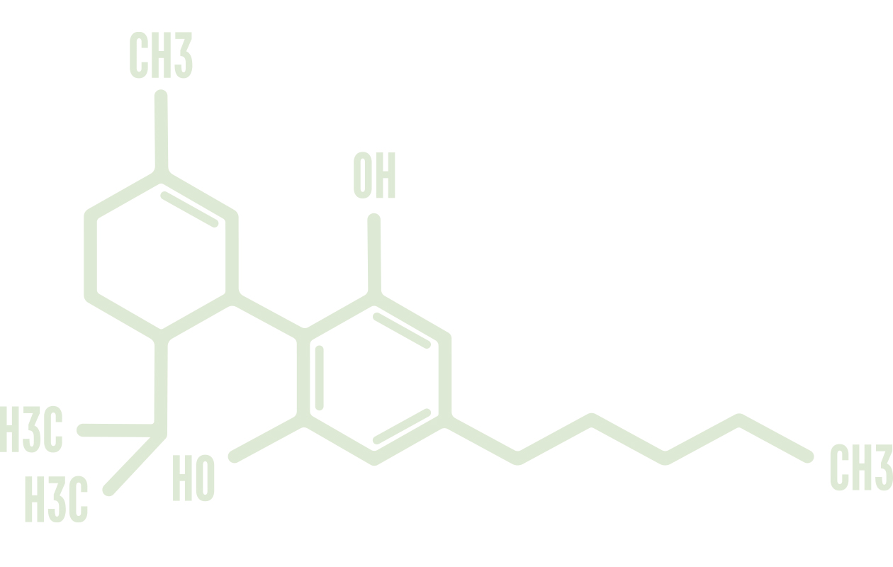 The chemical structure of Cannabidiol (CBD). Despite being derived from the marijuana plant, CBD is not a recreational drug but a health supplement.