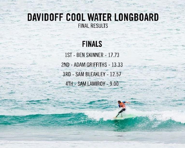 Boardmasters Festival 2015 2014 Davidoff Cool Water Mens Longboard Final Results Finalists Ben Skinner Adam Griffiths Sam Bleakley Sam Lamiroy