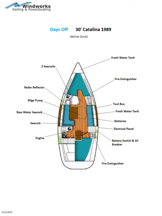 catalina 30 (days off) classic boat rental seattle-puget sound