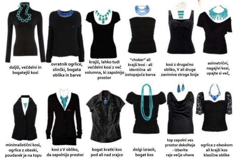 Oblike ogrlic