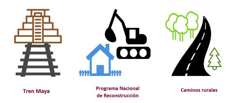 Principales proyectos y programas de inversión (Tren_Maya).JPG