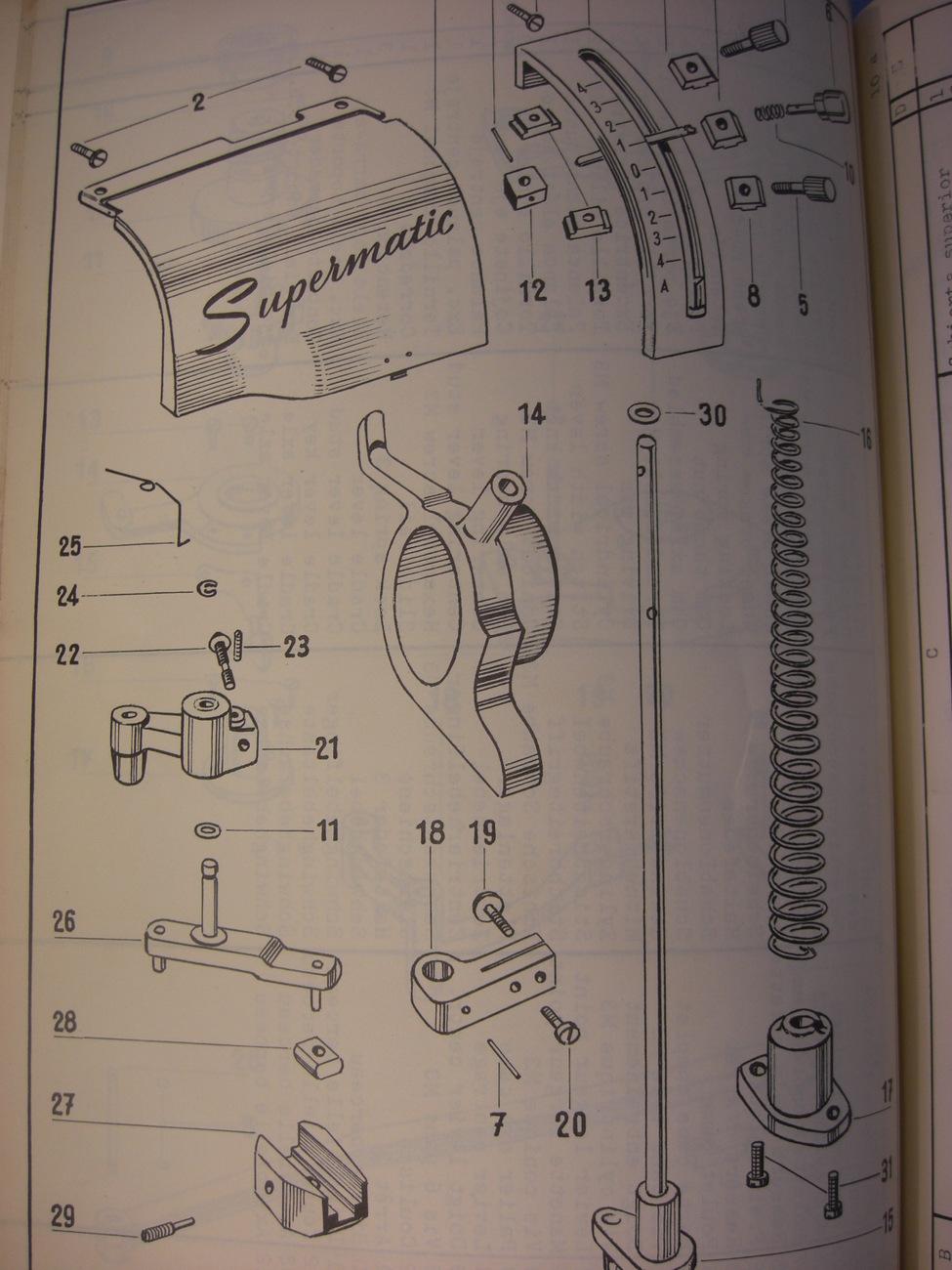 elna 3210 sewing machine manual