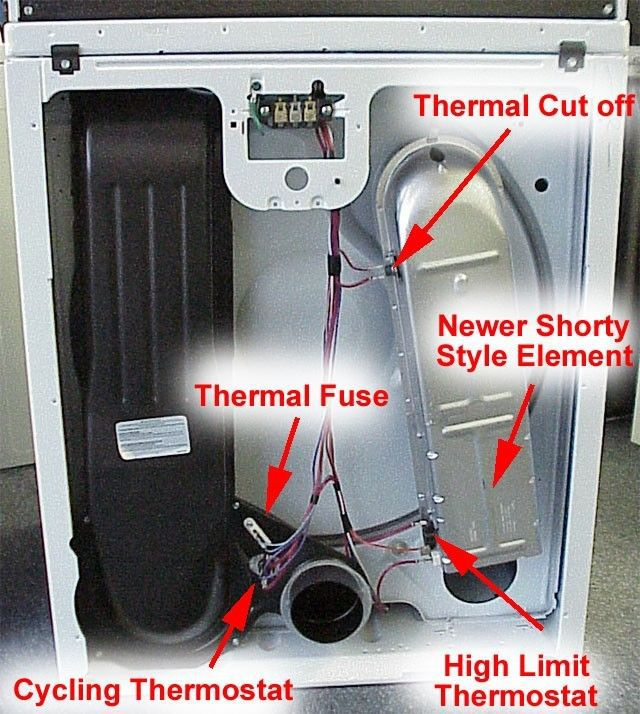 diagram wiring diagram kenmore dryer heating element