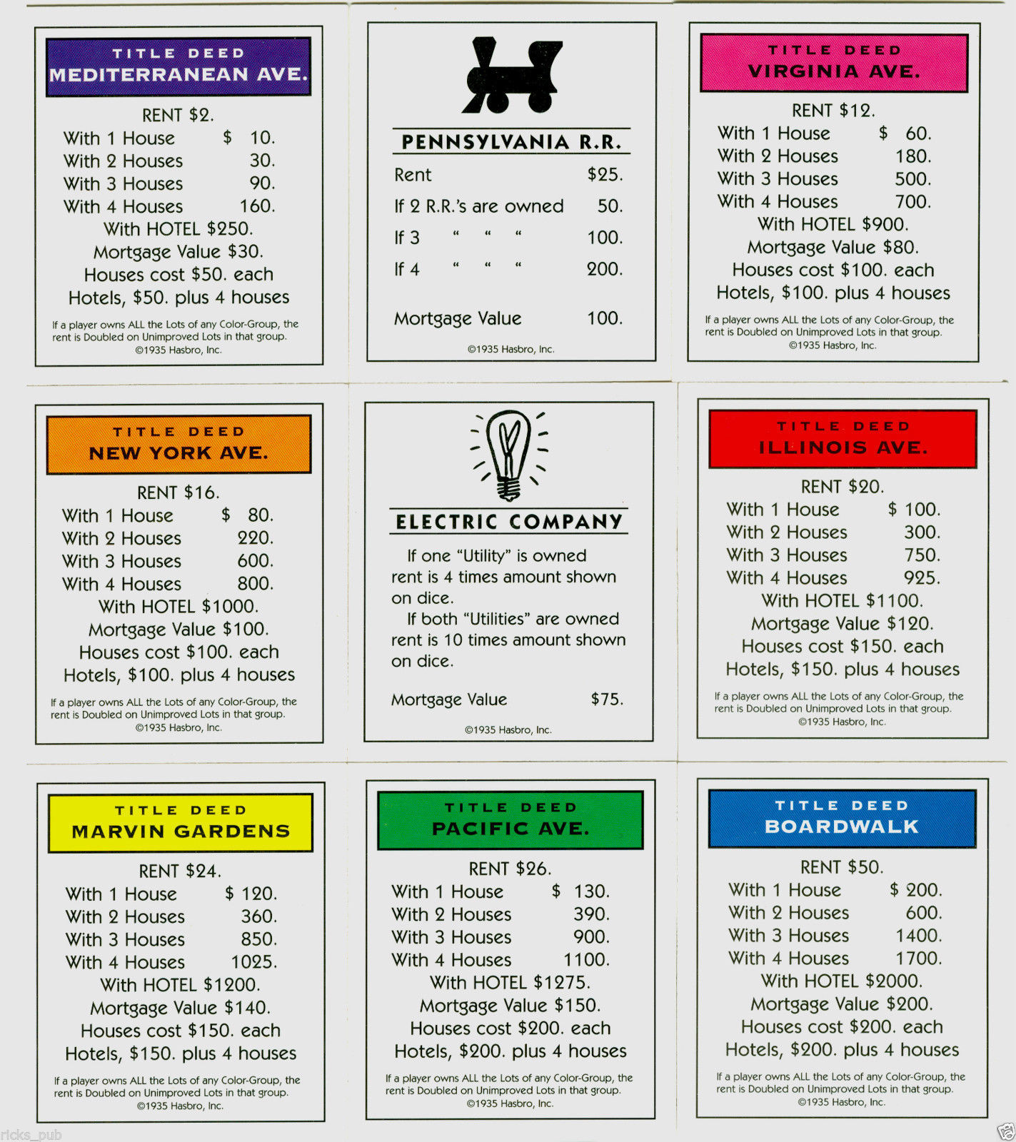 Full set of monopoly cards deeds chance community chest for Monopoly property cards template