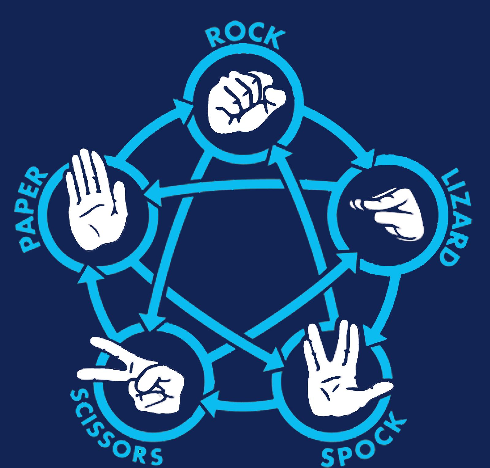 big bang theory rock paper scissors lizard spock Rock paper scissors lizard spock big bang theory badges, rock paper scissors lizard spock rules, rock paper scissors badge sheldon cooper theartfulbadgeruk $ 200.