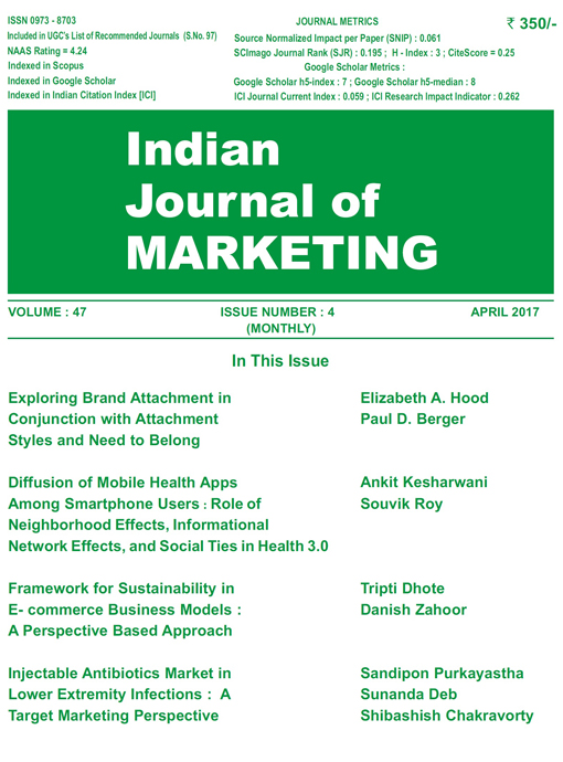 Indian Journal Of Marketing Advertisement