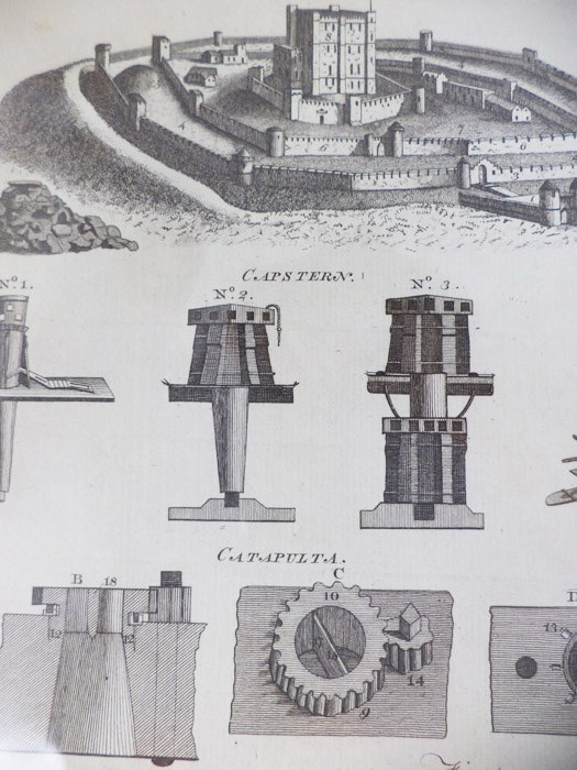 Four 1773 Georgian Prints: Fortification Plates CXXVII, CXCVII, CXCVIII, CXCIX