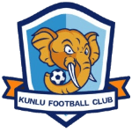 Yunnan Kunlu logo