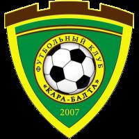 FK Kara Balta logo