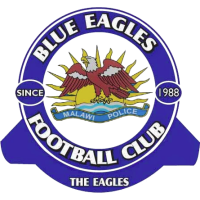 Blue Eagles logo