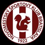 NMK Bratislava W logo