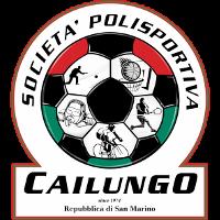 Cailungo logo