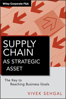 Supply Chain as Strategic Asset: The Key to Reaching Business Goals