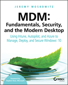 MDM: Fundamentals, Security and the Modern Desktop: