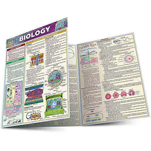 BIOLOGY LAMINATED STUDY GUIDE