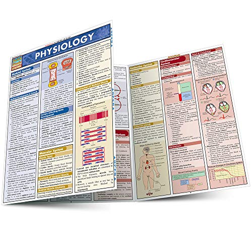 PHYSIOLOGY LAMINATED STUDY GUIDE