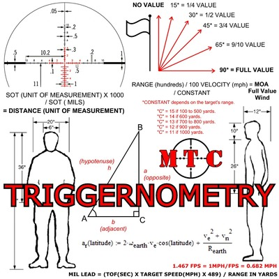 Triggernometry   shirt and bottles