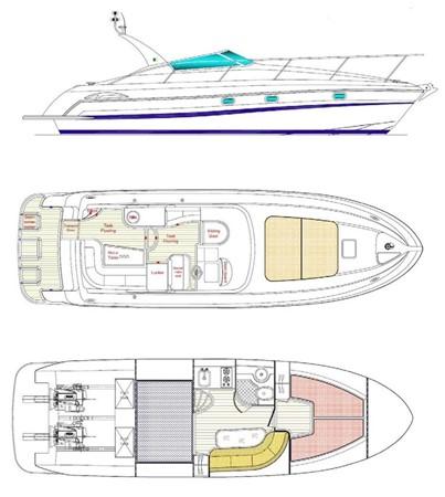 2008 CUSTOM Sport Cruiser Motor Yacht 634527