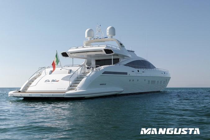 Mangusta 165e 14 2020 Overmarine Mangusta Mangusta 165e Mls