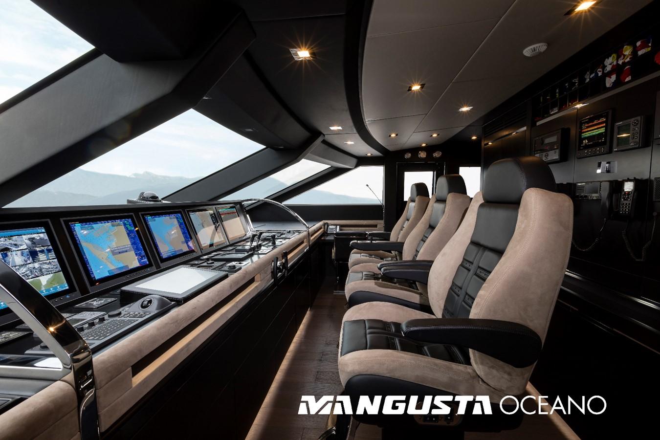 2021 OVERMARINE GROUP Mangusta Oceano 46  2581569