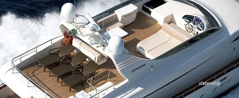CANADOS CANADOS 86 Yacht à Vendre