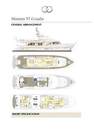 2010 MOONEN  Motor Yacht 1419375