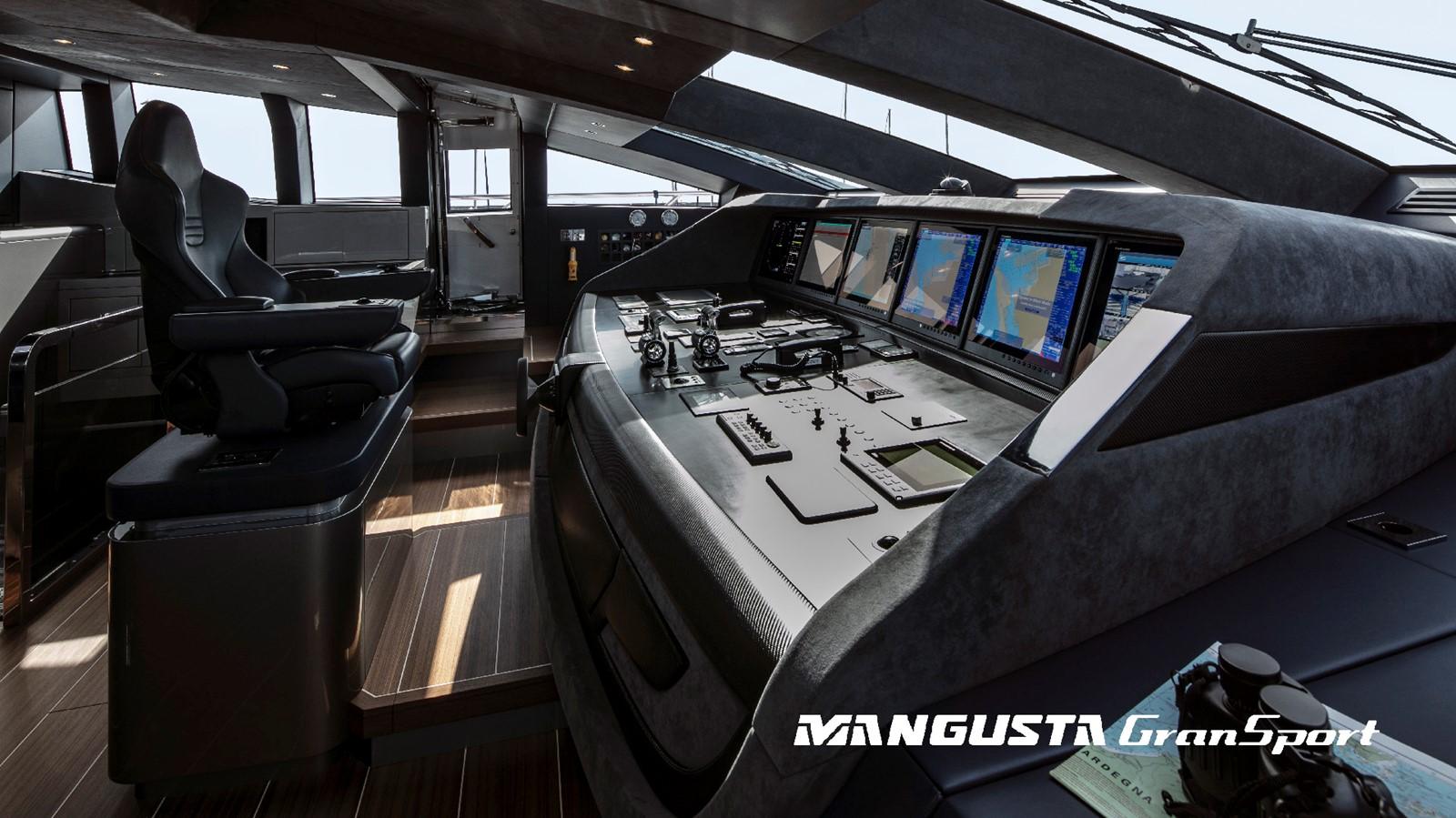 2022 OVERMARINE GROUP  Mega Yacht 2581416