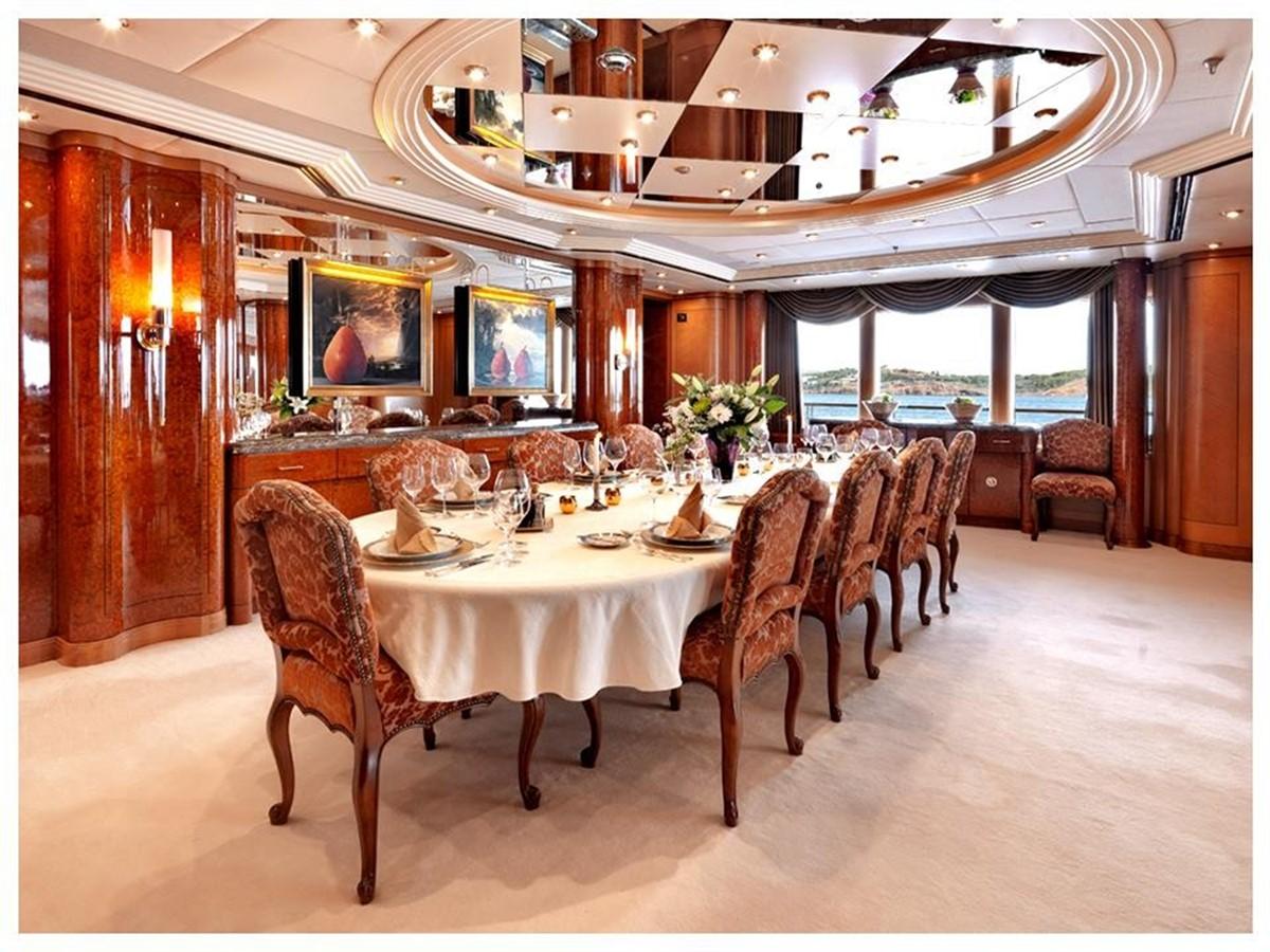 2003 LURSSEN  Motor Yacht 2424546