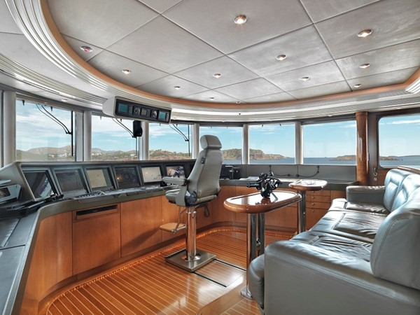 2003 LURSSEN  Motor Yacht 1933166